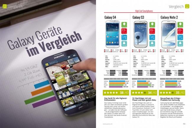 Galaxy-Geräte im Vergleich (2 von 6 Seiten)
