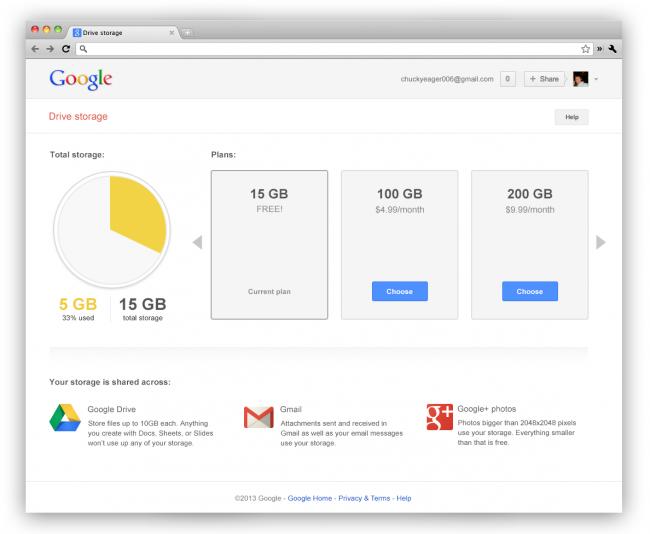 Gmail Speicher