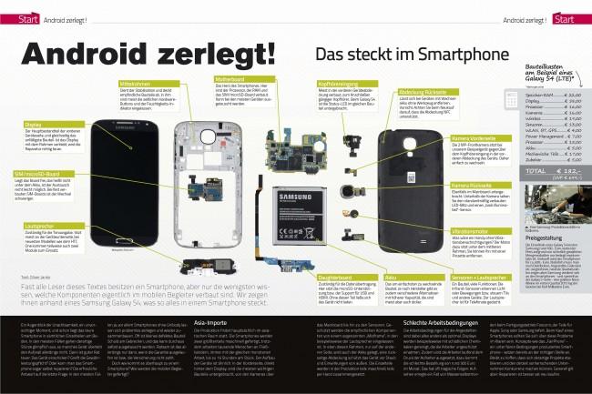 Android zerlegt!