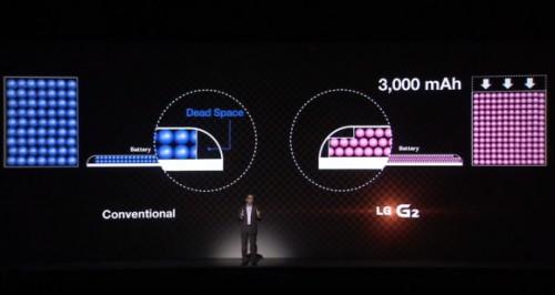 LG nutzt den toten Raum am Rand des Gehäuses, um mehr Energie zu speichern. (Quelle: AndroidNext)