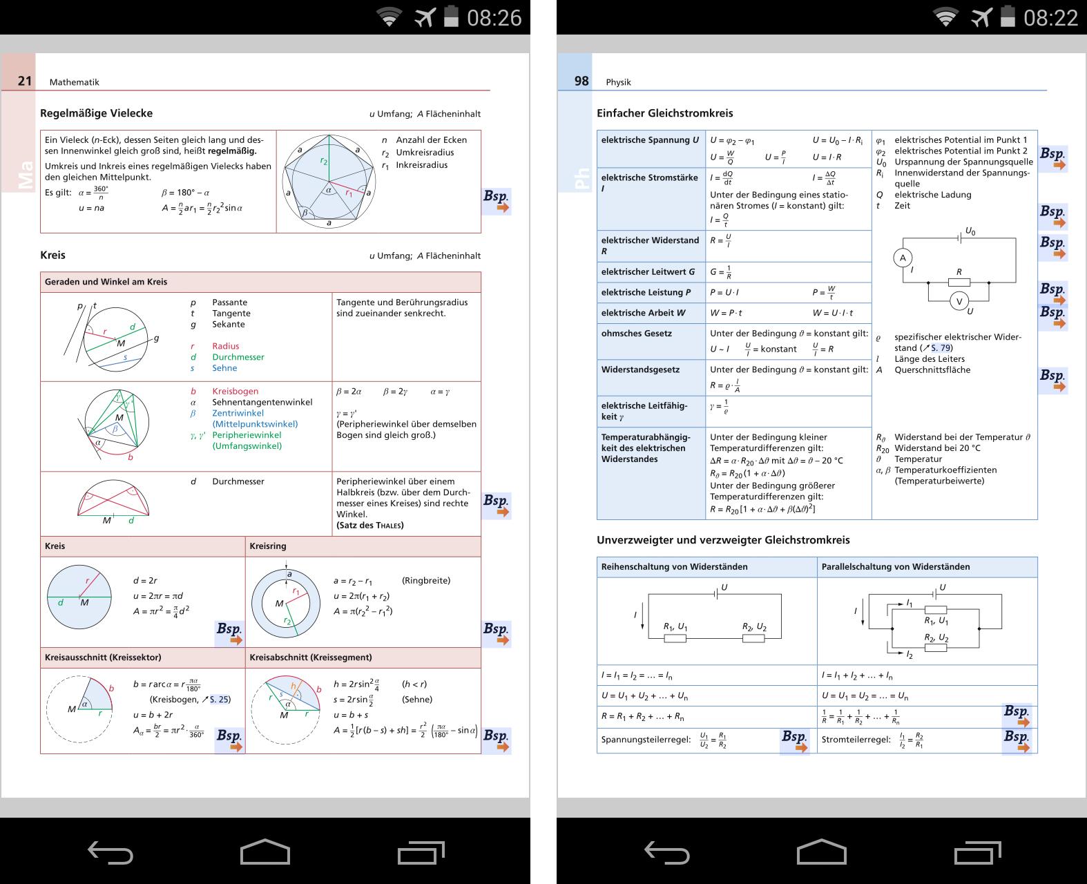 Convexity and Optimization
