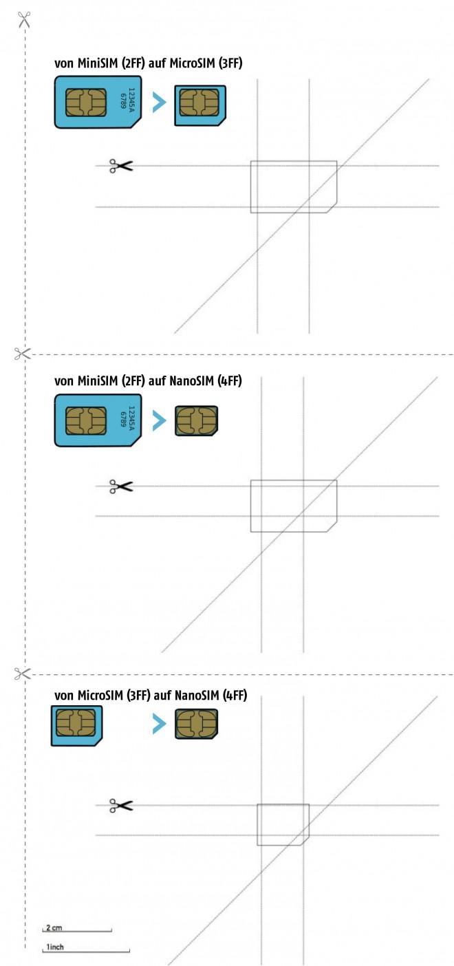 micro sim zur nano sim zuschneiden