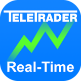 App-Review: StockMarkets