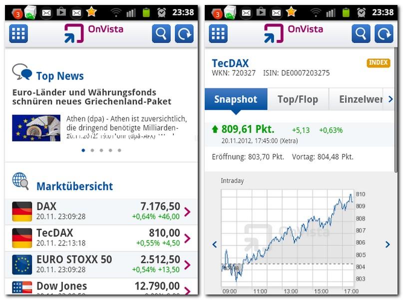 Schweizer online broker kostenlos