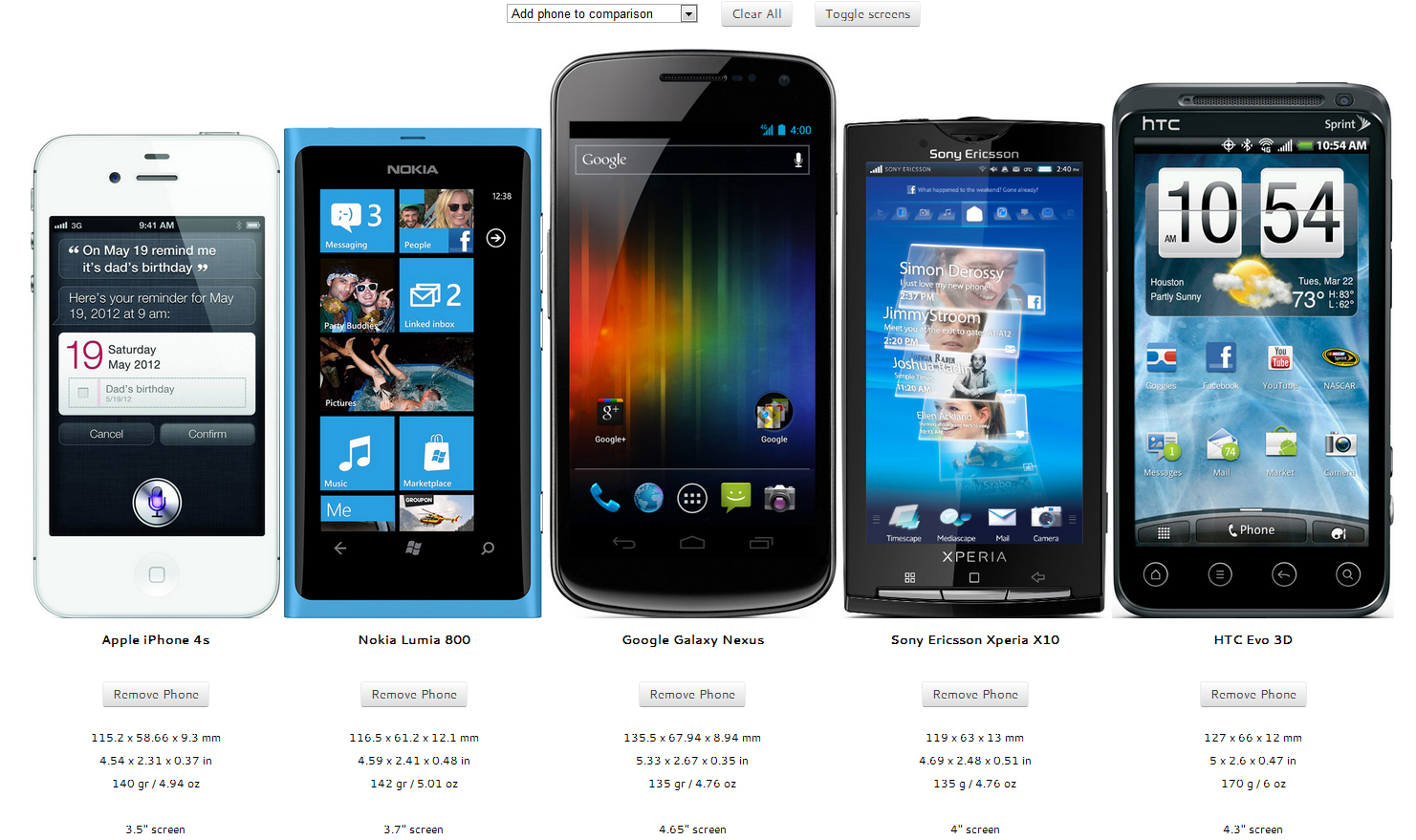 Smartphones im vergleich mit anderen geräten an und wird laufend