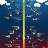 Preis-Barometer – Infografik